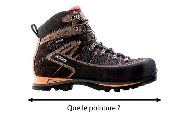 Conseils pour le choix de la pointure d'une chaussure de