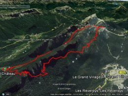 itineraire Gps sur Google earth